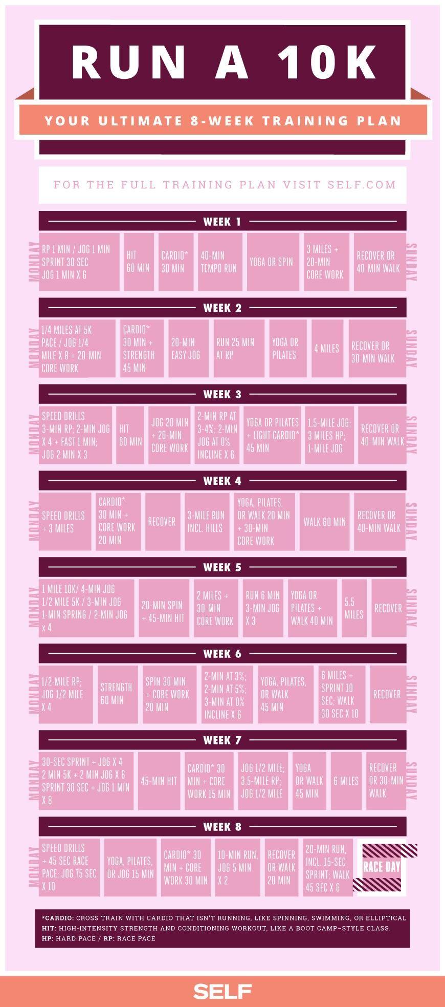 run a 10k the ultimate 8 week training plan sport. Black Bedroom Furniture Sets. Home Design Ideas