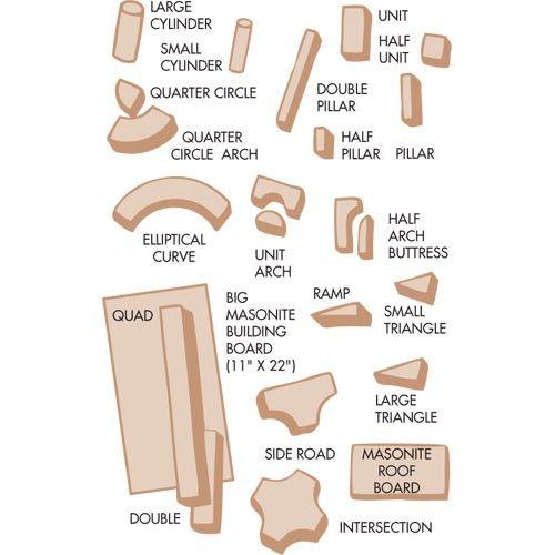 Unit Block Names Classroom Blocks Pinterest Math