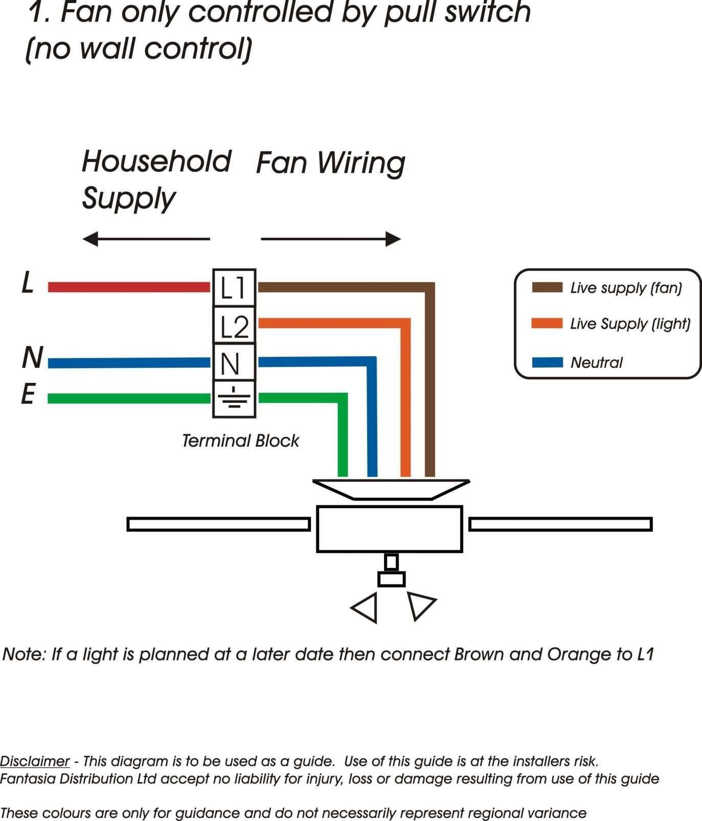 12 Electric Ceiling Fan Wiring Diagram Wiring Diagram Wiringg Net Ceiling Fan Installation Ceiling Fan Pulls Ceiling Fan Pull Chain