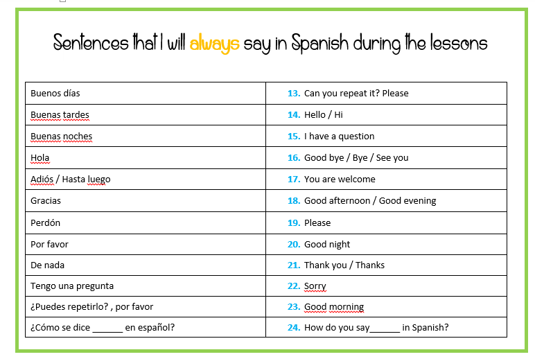 Actividades Para El Primer Día De Clase Ele Adultos Y Jóvenes 1 This Or That Questions Spanish Quotes Good Afternoon