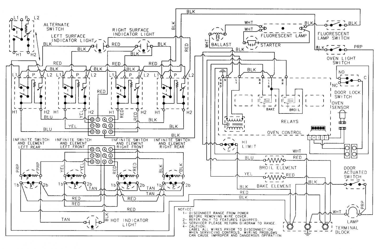 15+ Dishwasher Electrical Wiring Diagram - Wiring Diagram - Wiringg.net |  Bosch dishwashers, Bosch, Maytag washersPinterest