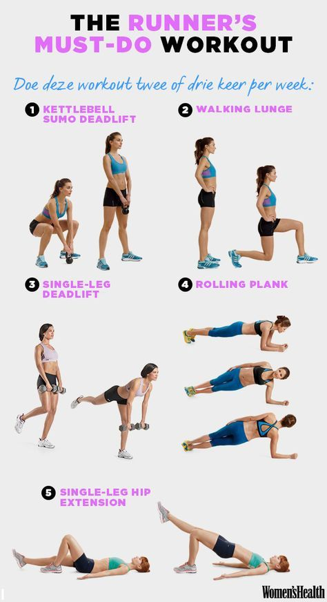 A runners must-do work-out - complete runners workout copy