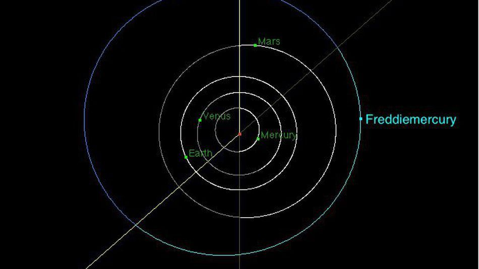 mashable: Look up to the skies and (try) to see the Freddie Mercury asteroid https://t.co/IO7Gf2xQLa https://t.co/PqWJozgc1u