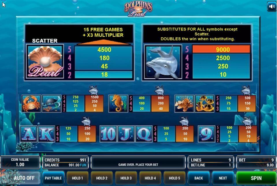 Игровой автомат гонсалес играть бесплатно