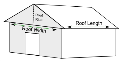 Roof Measuring Diagram  WwwRoofcalcOrg  Pitch