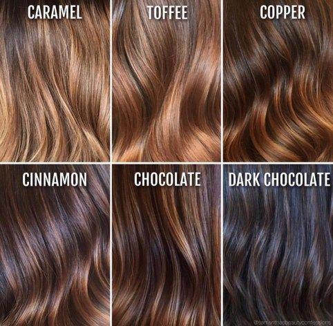 brun hårfärg nyanser