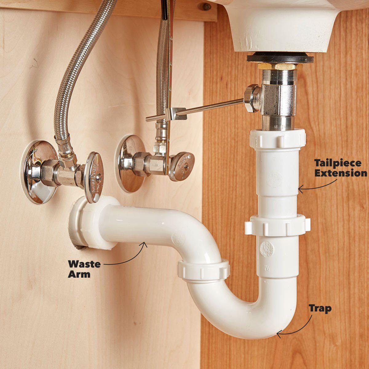 12 Home Improvement Ideas for Beginning DIYers Home
