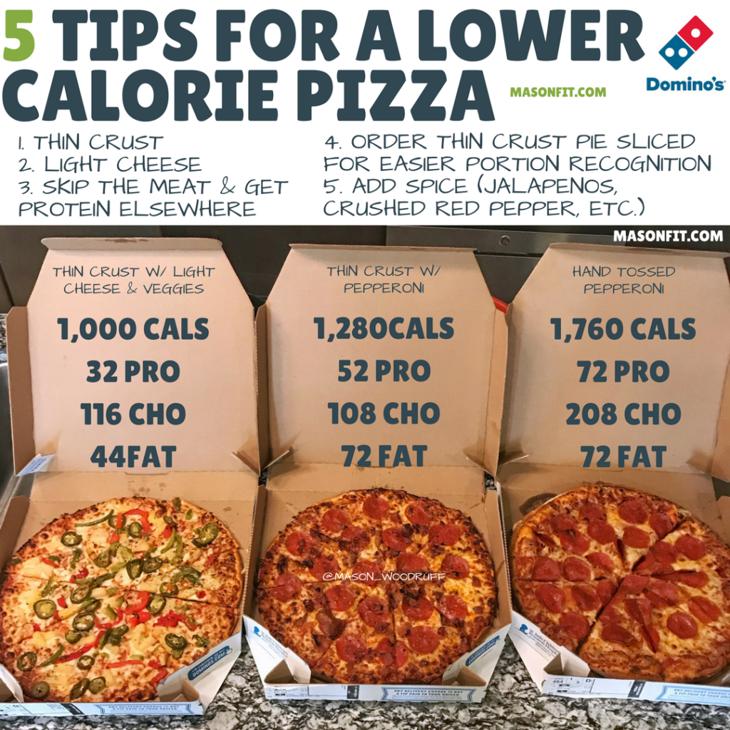 Lower Calorie Domino's Pizza Order