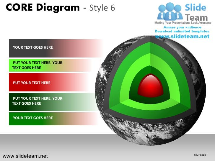 Layers Of The Earth Core Diagram Design 6 Powerpoint Ppt Slides 3