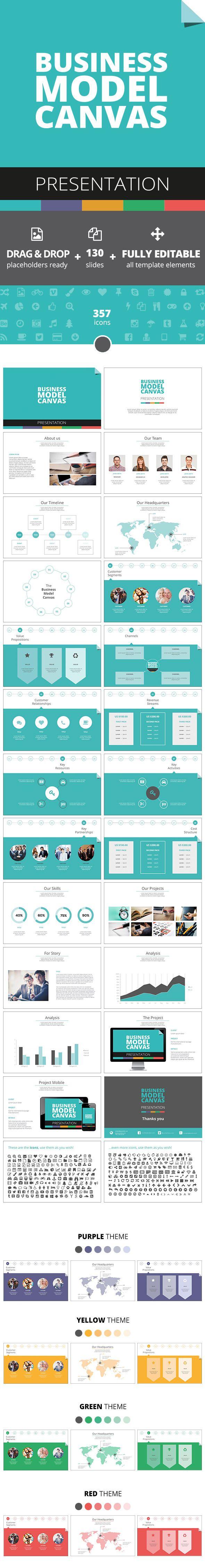 Business Model Canvas Presentation Download http