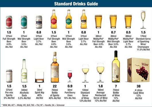 Breastfeeding And Alcohol