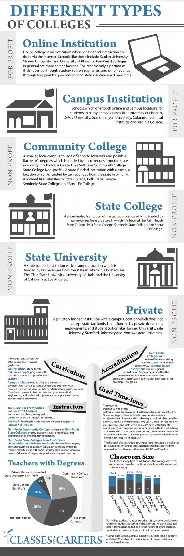 best images about college infographics sleep 17 best images about college infographics sleep deprivation colleges and college application essay