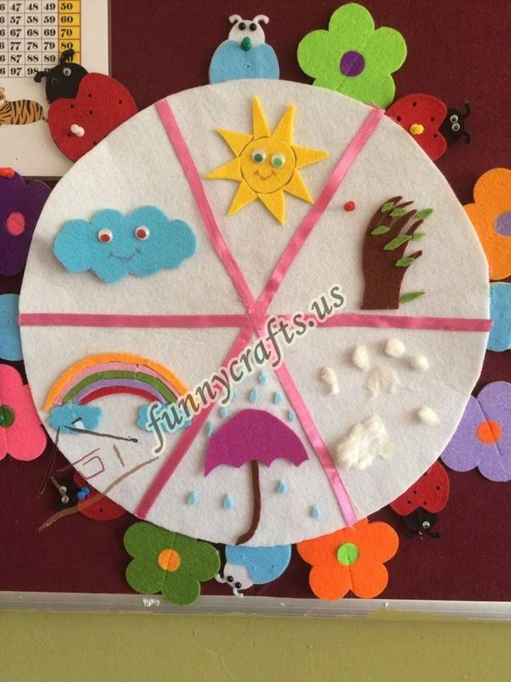Weather Craft Ideas For Preschoolers Funnycrafts Pre K Crafts