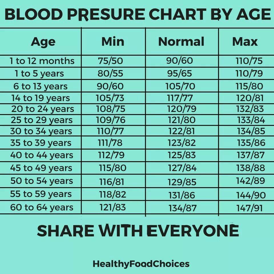 Heart attack prevention tips bloodpressurenursing blood heart attack prevention tips bloodpressurenursing nvjuhfo Images