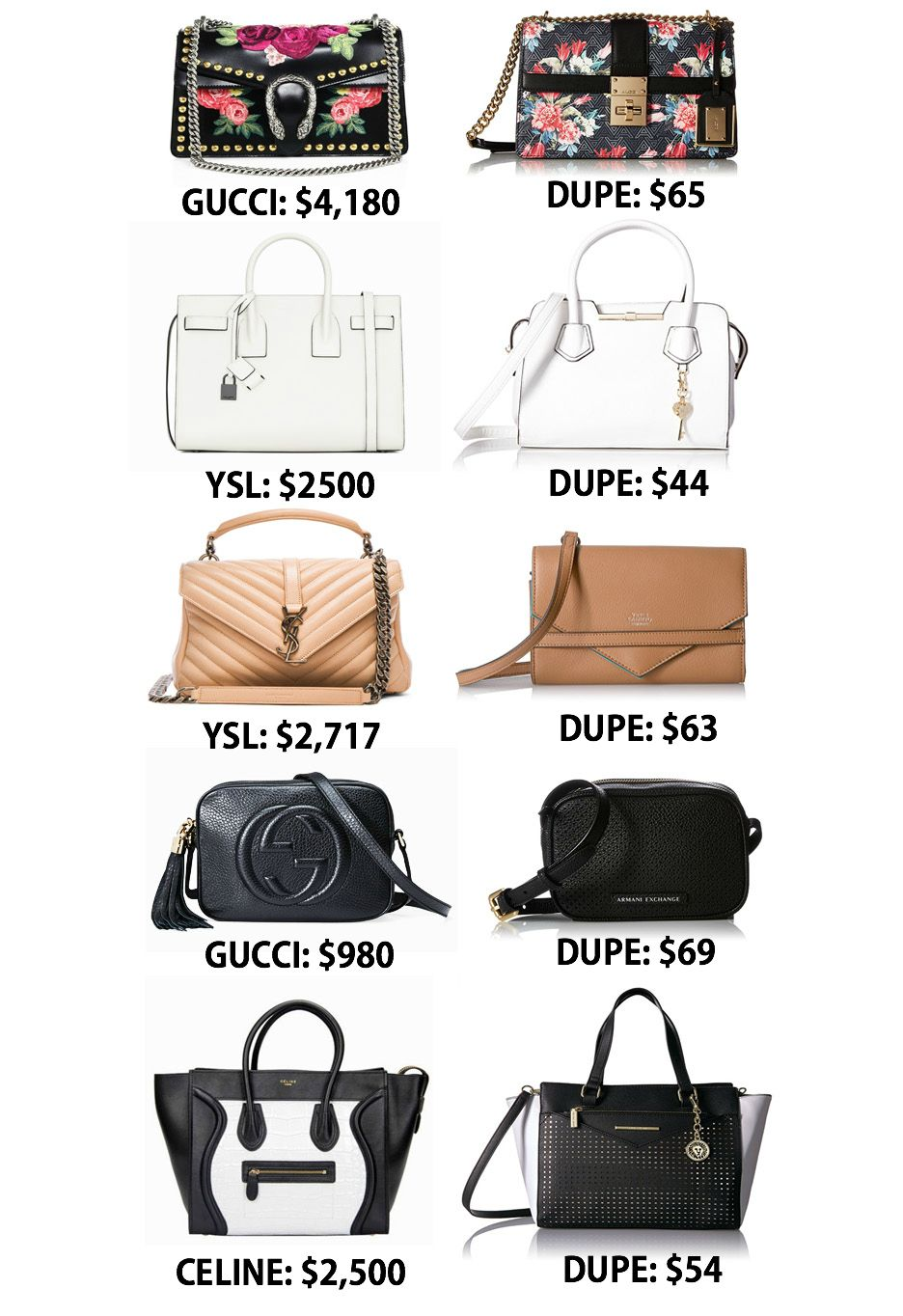 The Ultimate Designer Bag Dupes Guide Dupes Designer Bags And 50th