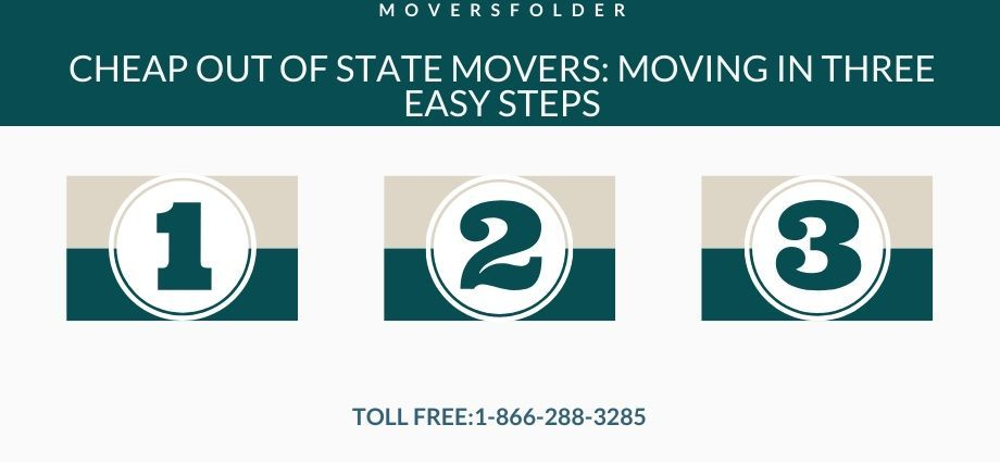 Cheap Out Of State Movers Moving In Three Easy Steps In 2020 Out Of State Movers Long Distance Movers Moving To Another State