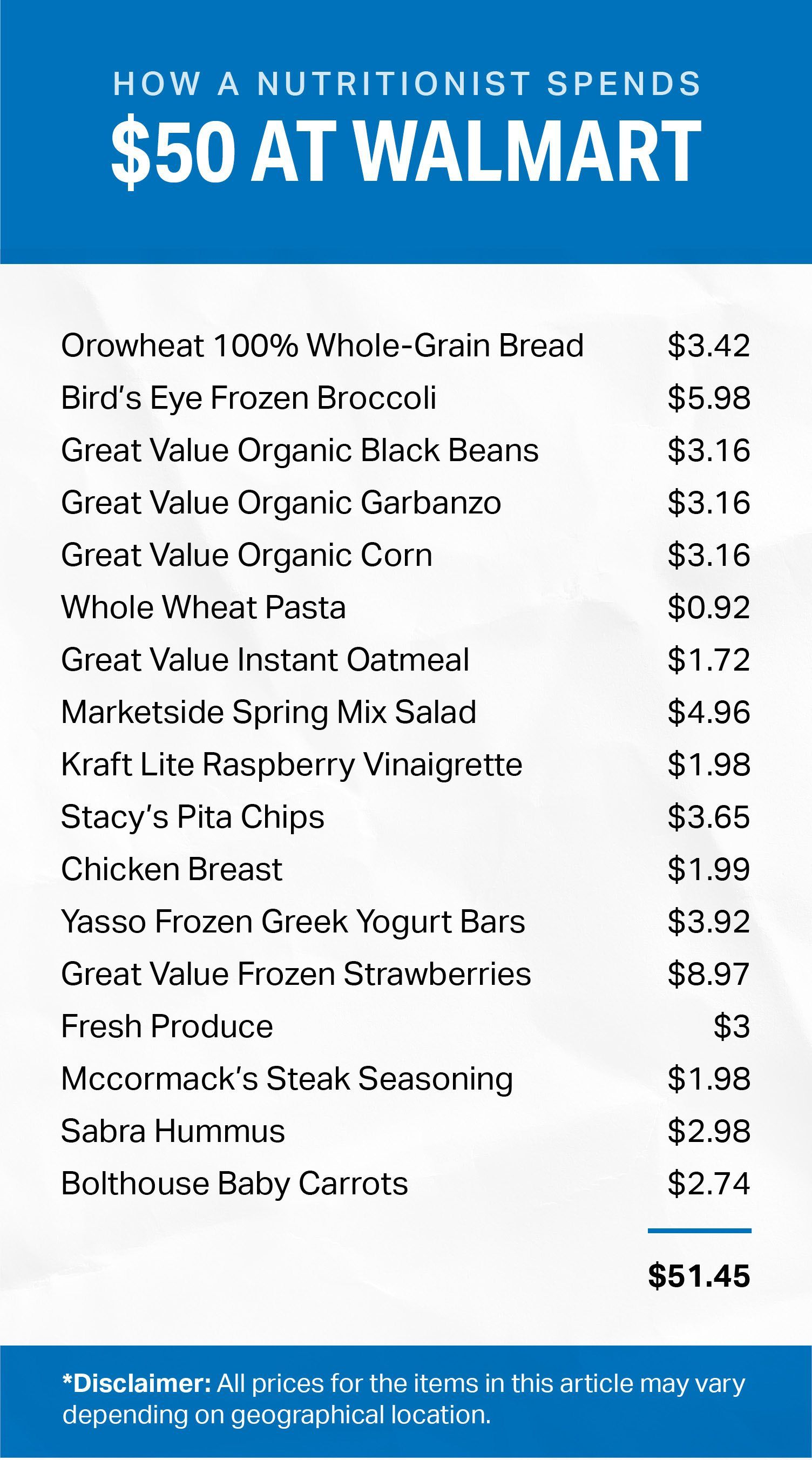 How A Nutritionist Spends 50 At Walmart Nutrition Myfitnesspal Nutritionists Pizza Nutrition Facts Best Nutrition Apps