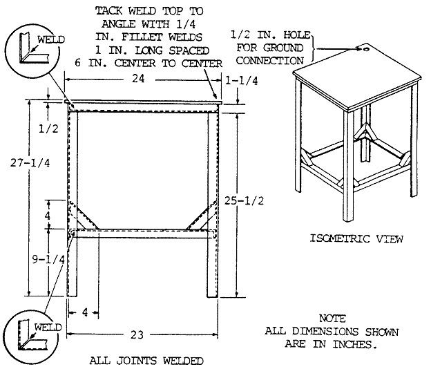 Prime Simple Welding Table Designs For Small Or Large Projects And Download Free Architecture Designs Embacsunscenecom
