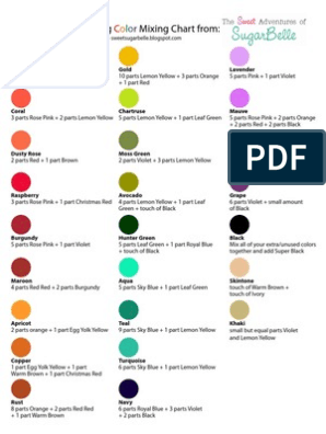 Sweetsugarbelle S Icing Color Chart Printable Version Yellow Red Icing Color Chart Icing Colors Frosting Colors