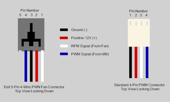 4 Wire fan heater pin out diagram. | Electronic schematics ...  Pin Wiring Diagram For Fan on