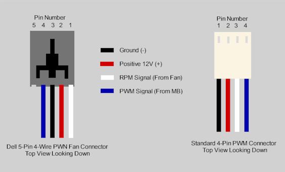 4 wire fan heater pin out diagram.  pinterest