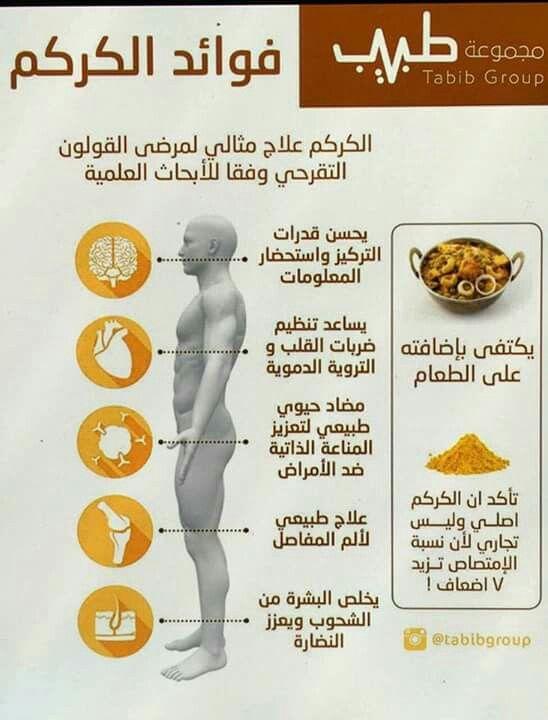 Pin By Hisham Ali On Haelthy Food Health Fitness Nutrition Health Facts Fitness Health Facts Food