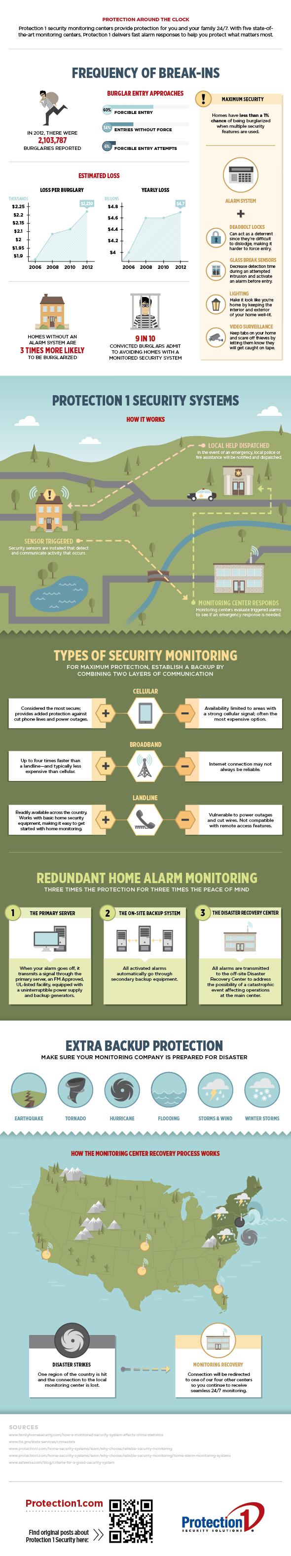 Lawmate HD WiFi Camera Clock wNight Vision Security monitoring