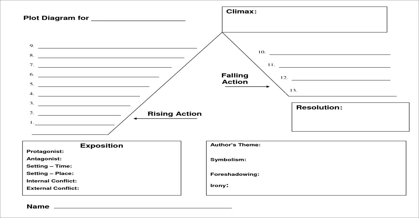 Plot Diagram Teaching Plot Plot Diagram Graphic Organizers [ 763 x 1465 Pixel ]