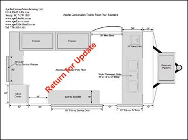 Ft Concession Trailer Floor Plan Example   Food Service