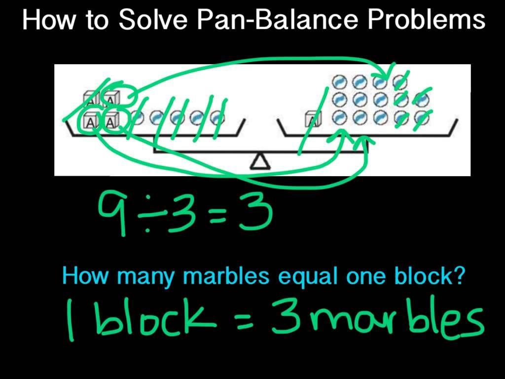 Pan Balance Problems