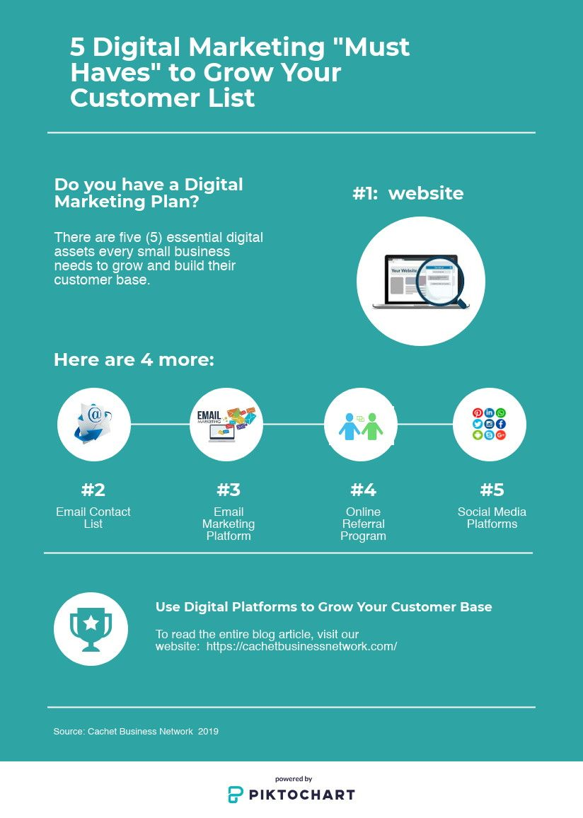 Small businesses can use digital platforms to grow their