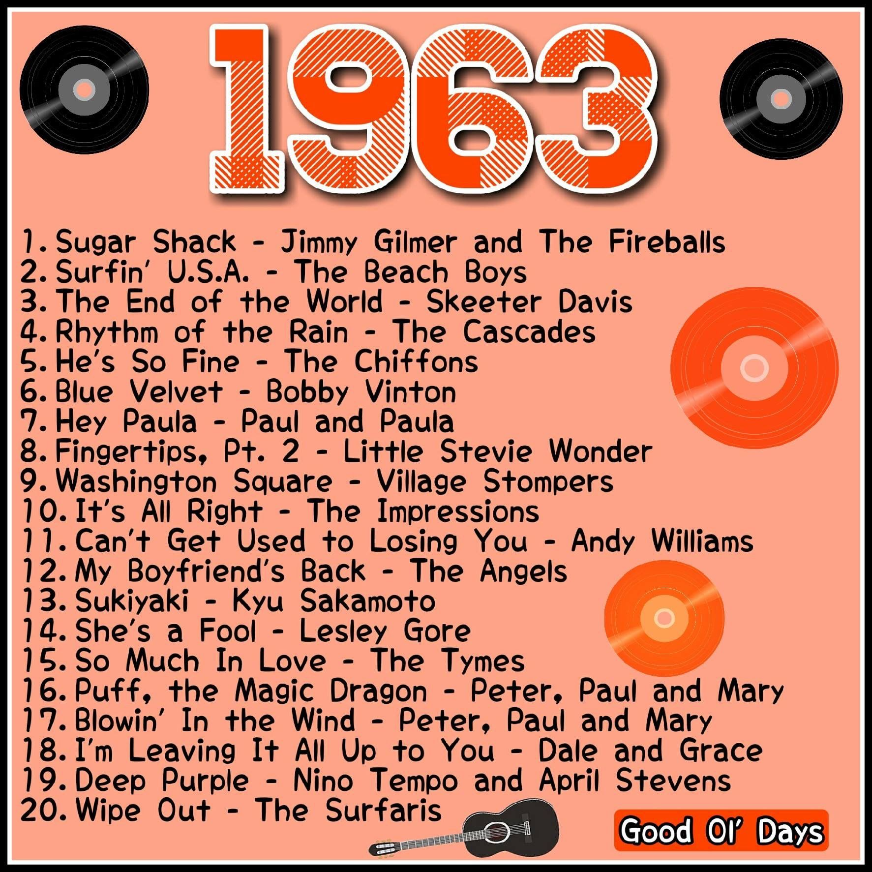 1963 music | the top hits music of the 60th 70th | Music