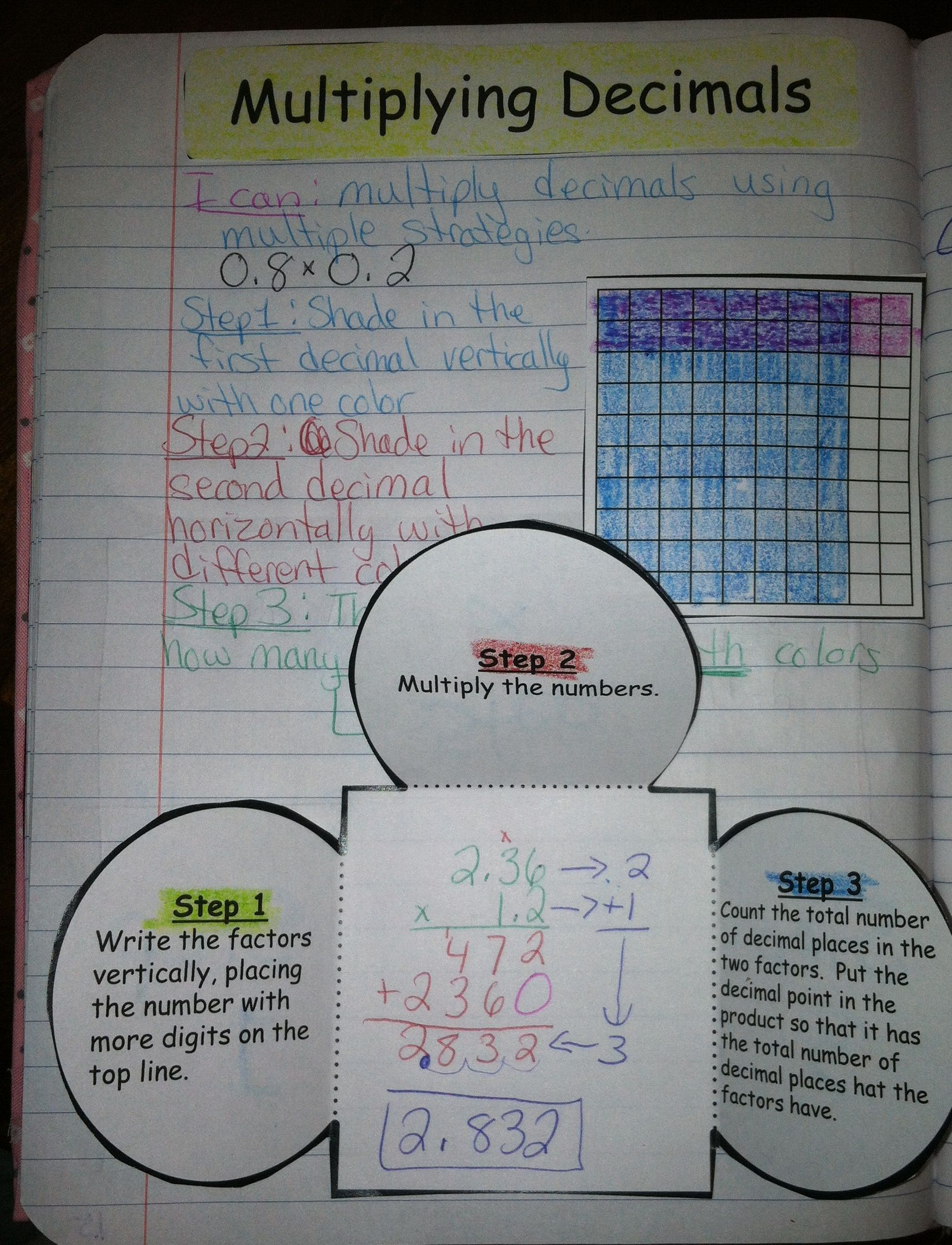 Multiplying Decimals Interactive Notebook Foldable