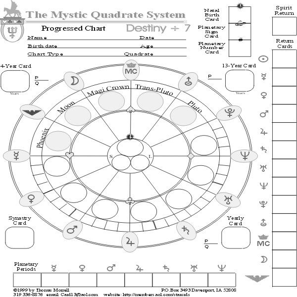 The Mystic Quadrate System Charts Copyright 1999 By Thomas Morrell