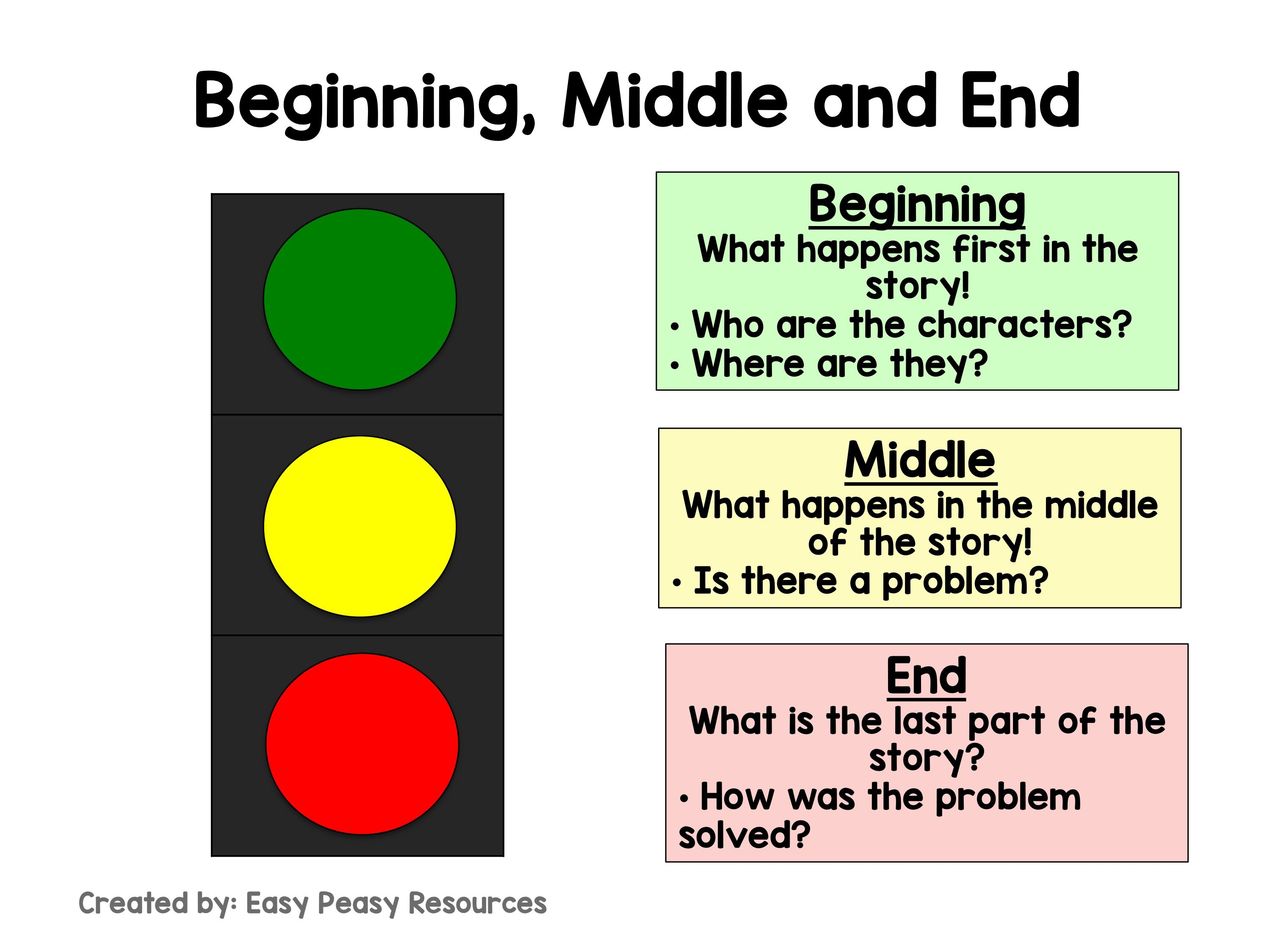 Beginning Middle And End Visual Support Writing Graphic Organizers Math Fact Worksheets Math Addition Worksheets [ 2249 x 2999 Pixel ]