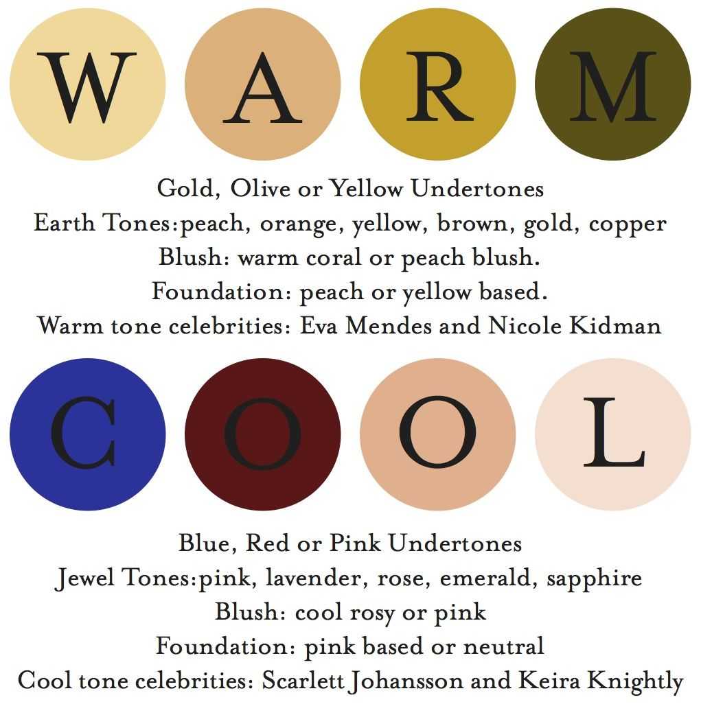 There are three major types of skin undertones warm tones
