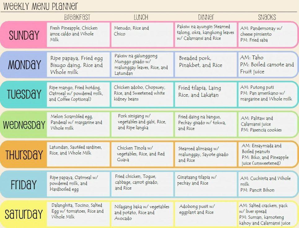 Example Daily Menu Following Food Pyramid