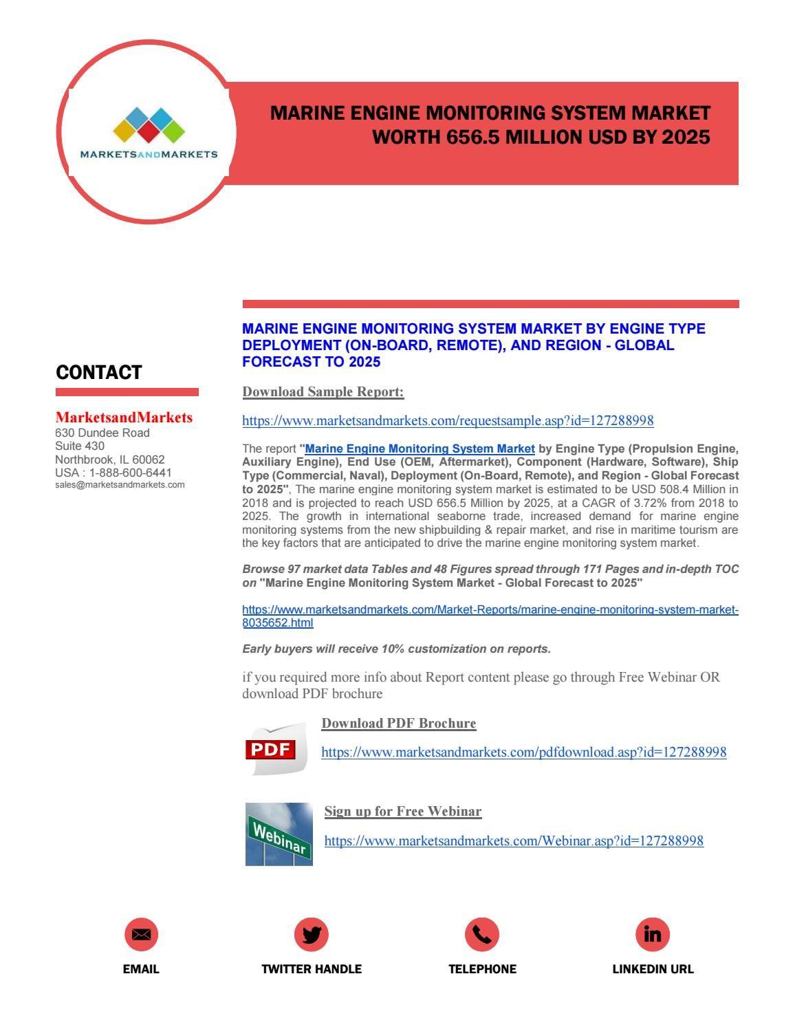 Marine Engine Monitoring System Market Worth 656 5 Million Usd By 2025 Engineering Marketing Monitor