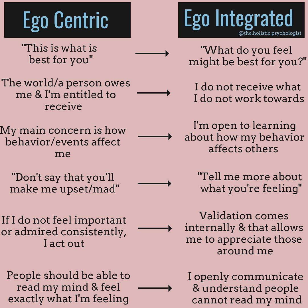 Dr nicole lepera on instagram as children we are ego