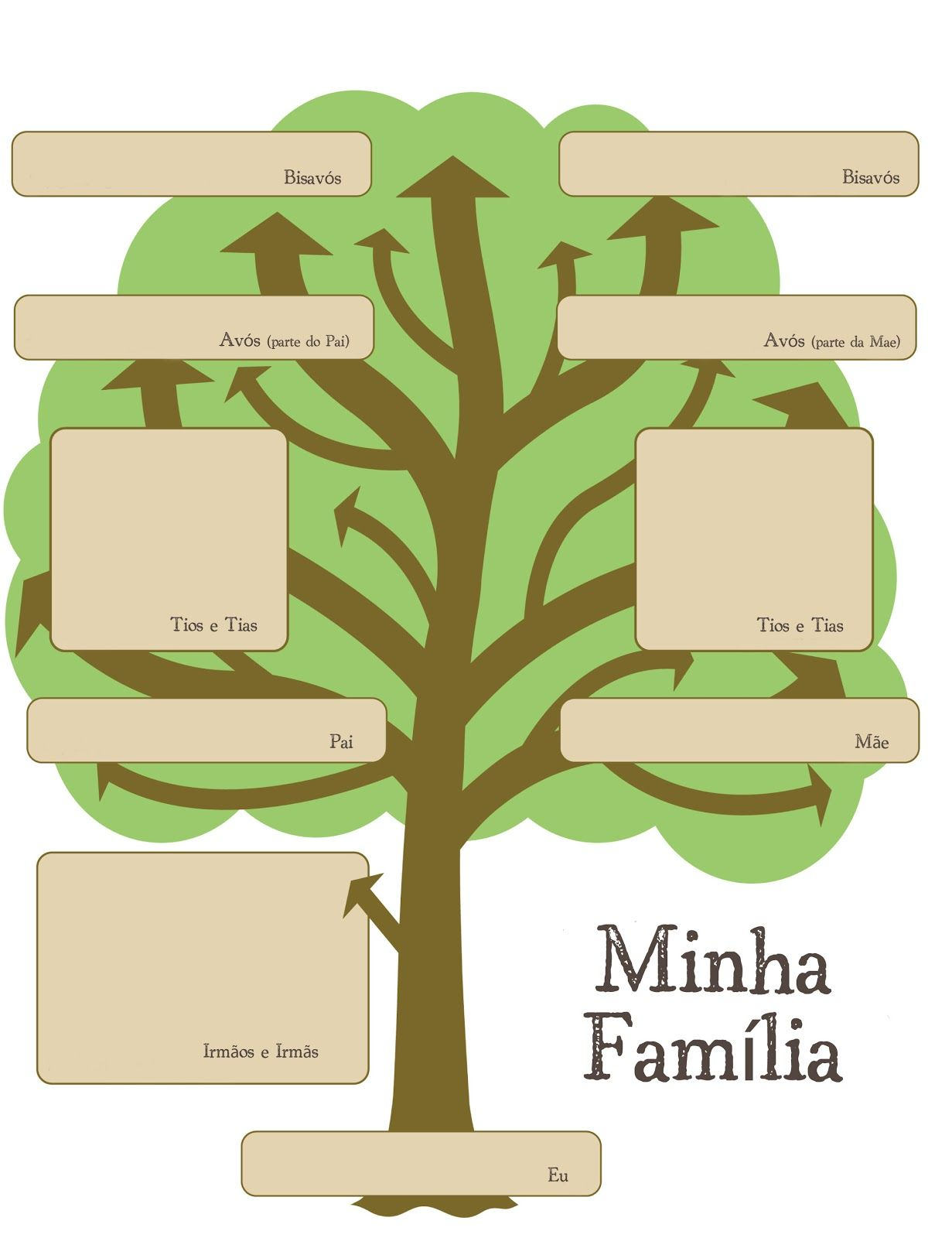 Bring An Ancestor To Activity Days Projetos Arvore Genealogica