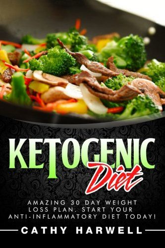 Keto Diet Plan For Beginners Step By Step Guide Keto Size Me Ketogenic Diet Recipes Keto Diet Plan Diet Recipes
