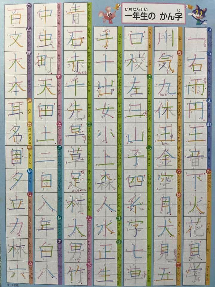 First Grade Elementary School Kanji   Aprendendo japonês   Pinterest
