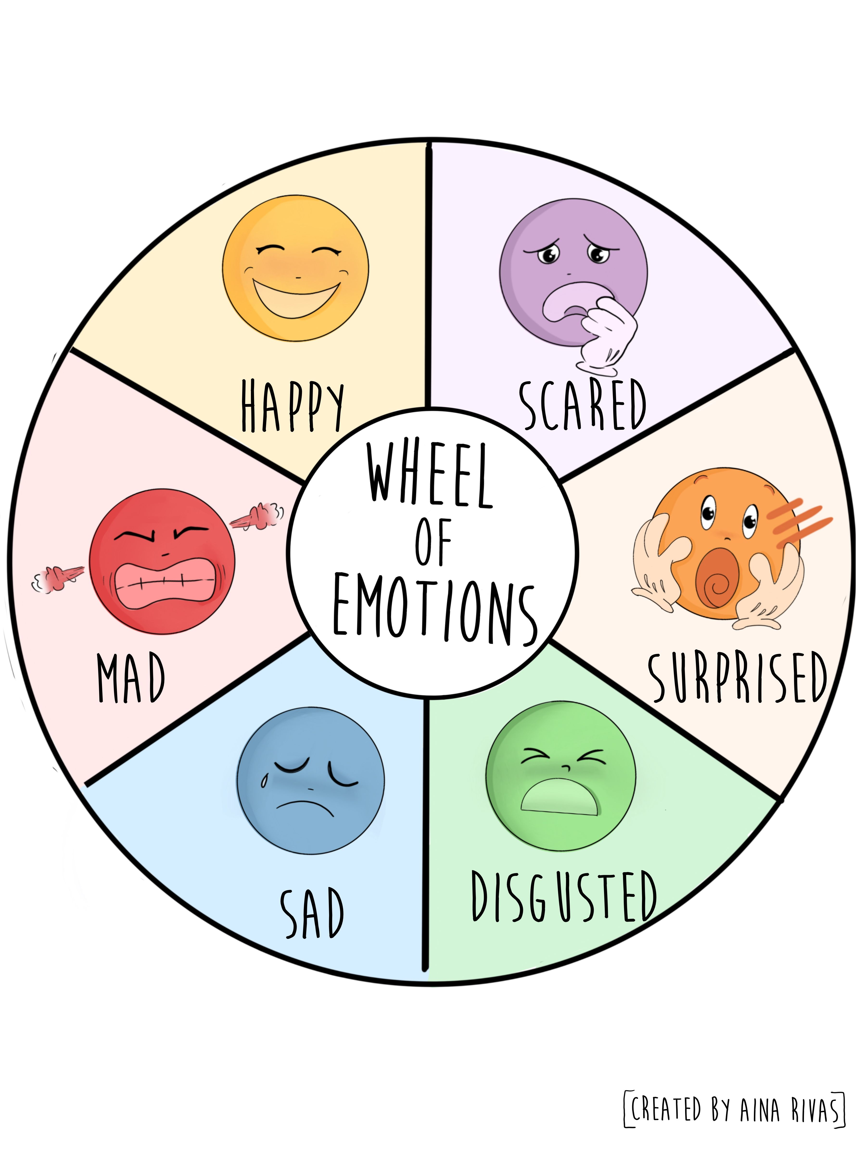 Wheel of emotions in 2020 Emotions wheel, Feelings wheel