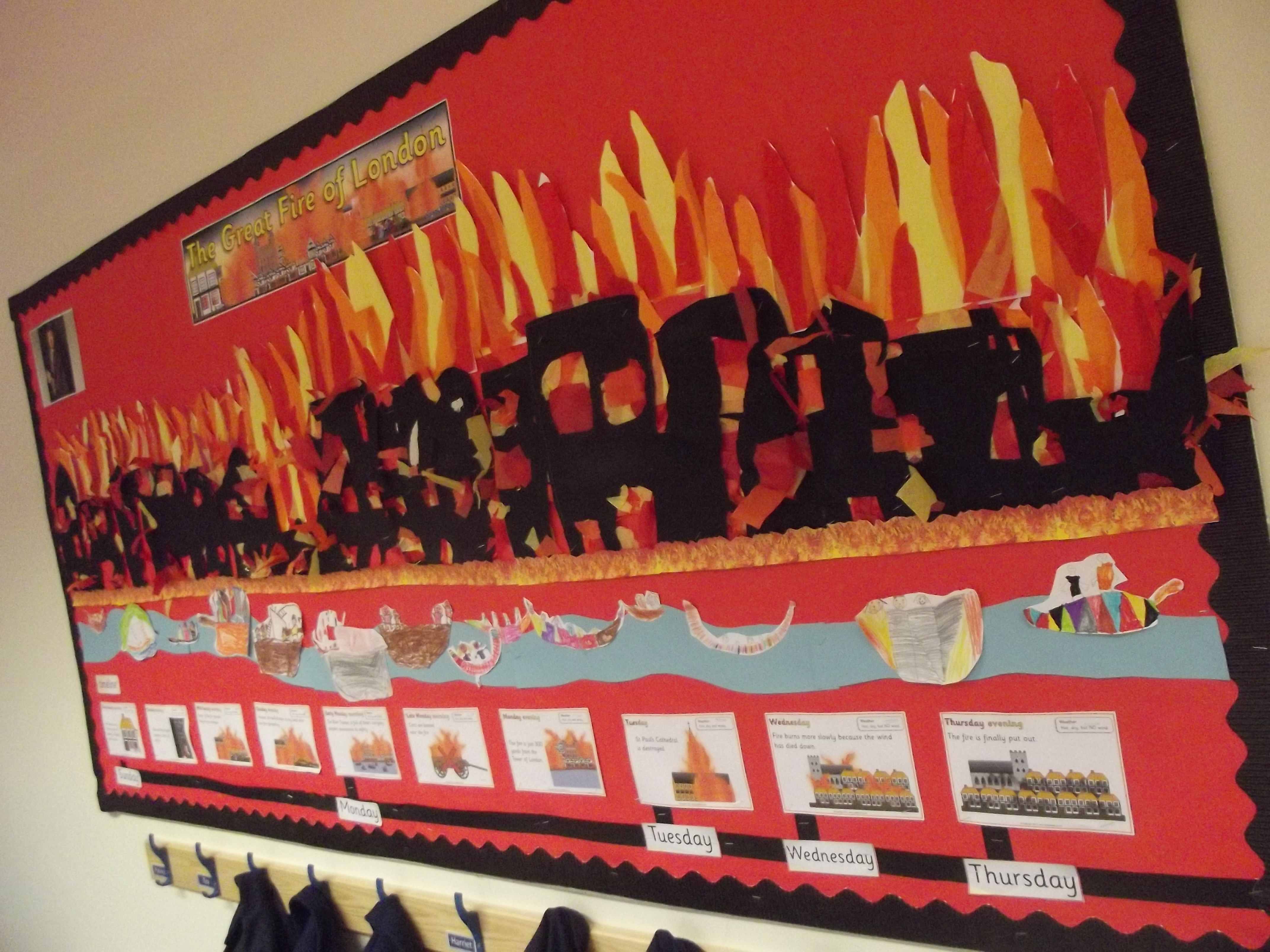 Year 2 The Great Fire Of London