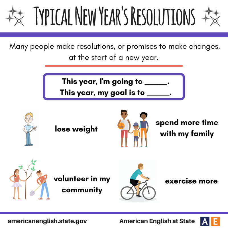Typical New Year S Resolutions Learn English Education English New Years Resolution