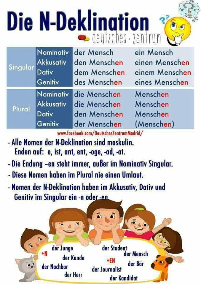 Pin by susana on Deutsch | Pinterest | German, Learn german and Language