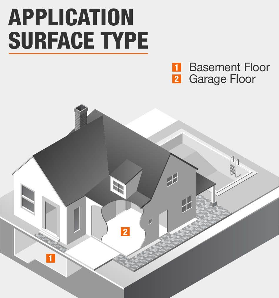 Rust Oleum Rocksolid 152 Oz Mocha Polycuramine 2 5 Car Garage Floor Kit 286890 With Images Concrete Floor Coatings Concrete Floors Floor Coating