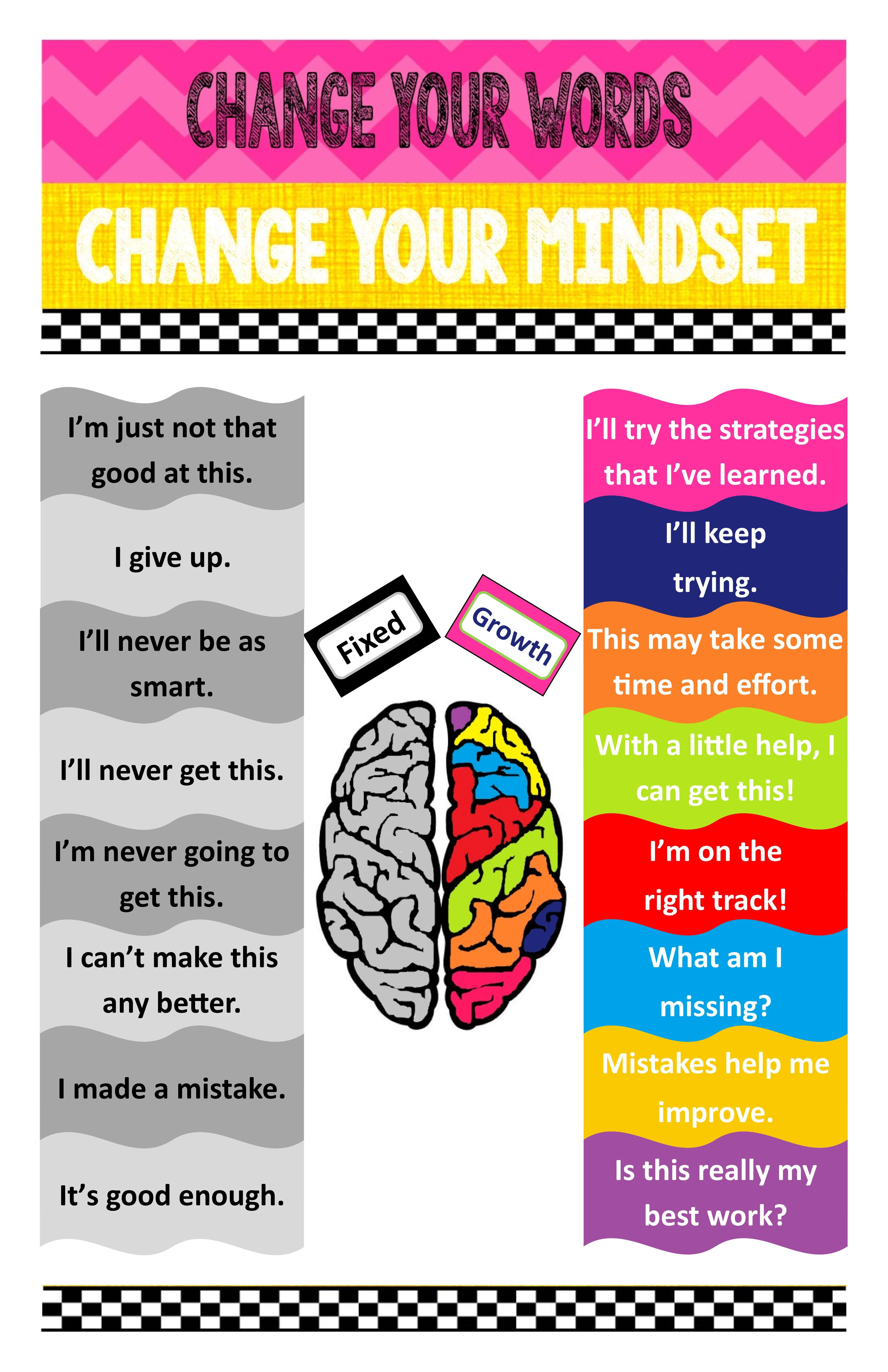 Change Your Words Change Your Mindset Teaching Growth Mindset Growth Mindset School Social Work