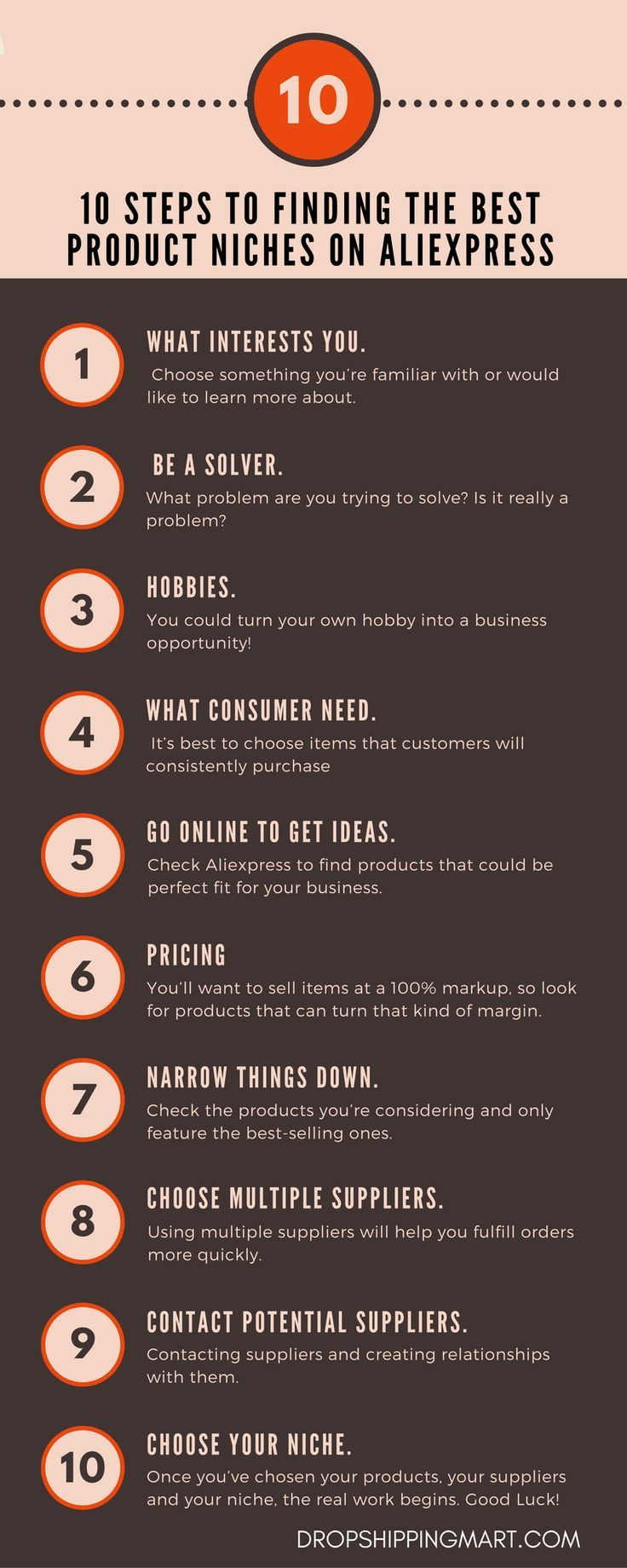 10 Steps to Finding the Best Product Niches on AliExpress