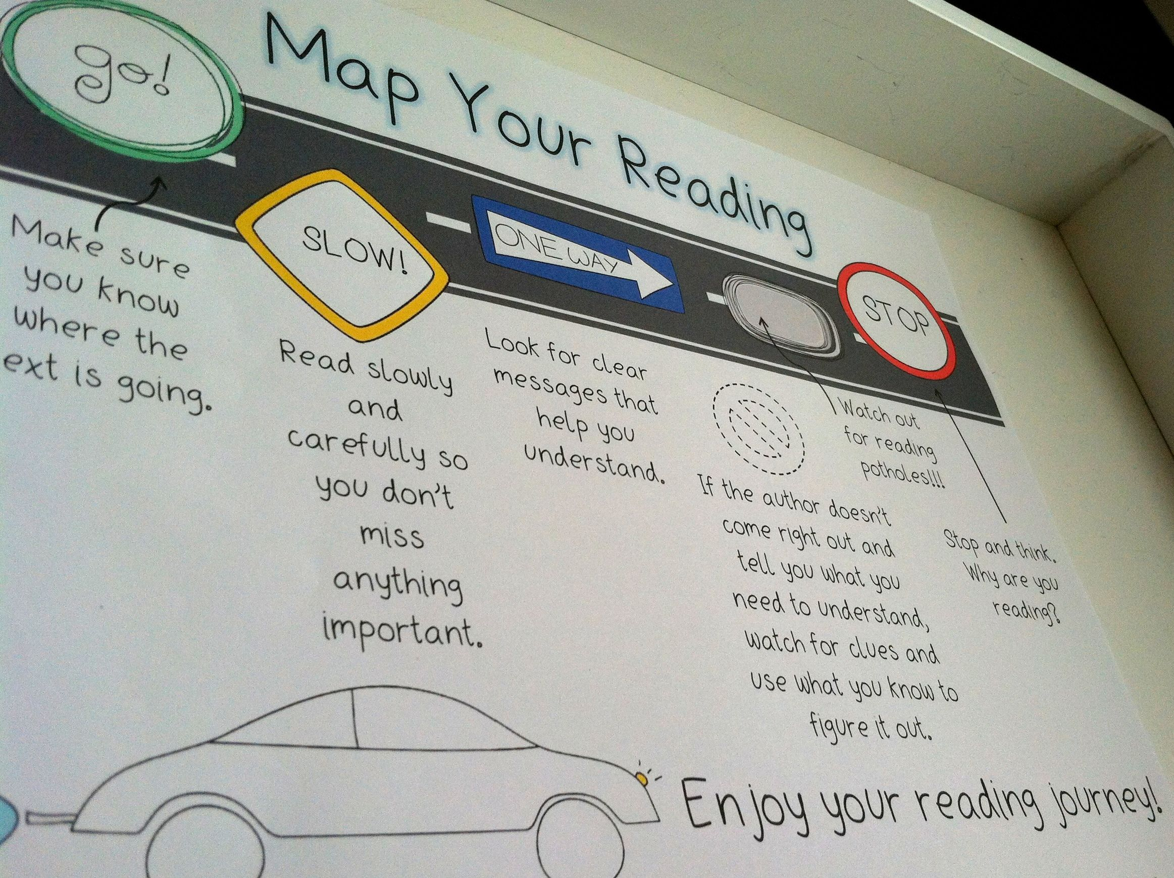 Speedy Reading Review: Take a reading road trip with this quick printable reading activity. Great for classroom volunteers or for parents to use to work with struggling readers at home.